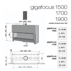 GIGAFOCUS 1100 - 1300 - 1500 - 1700 - 1900
